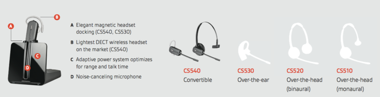 Plantronics Cs500 Series Wireless Headsets For Deskphone Communication With 350 Call Range